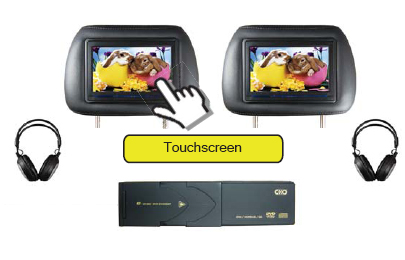 Dual Head Rest Touch Screen Monitor With 6 Disc DVD Changer