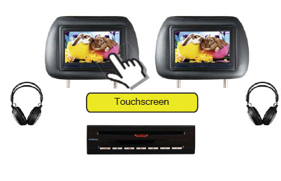 Dual Head Rest Touch Screen Monitor With Single DVD Player