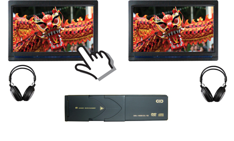 Dual Touch Screen Monitor With 6 Disc DVD Changer